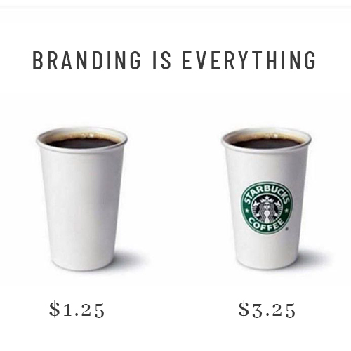 starbucks branding is everything - The Holistic Health Care Group
